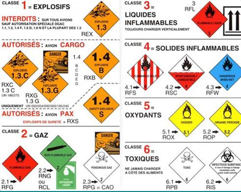 Les matières dangereuses en cas de fret aérien