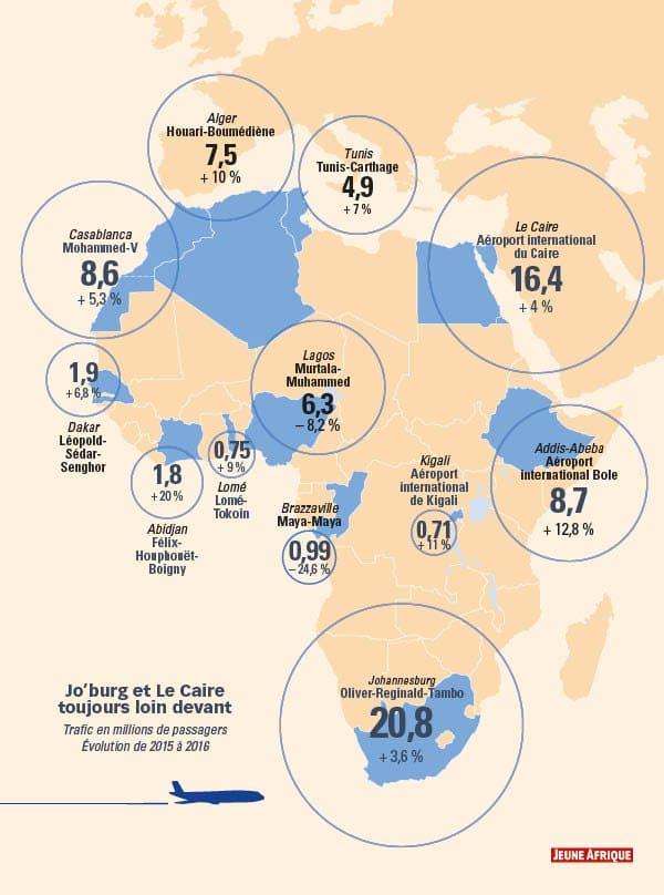 carte des grands aéroports présents en afrique