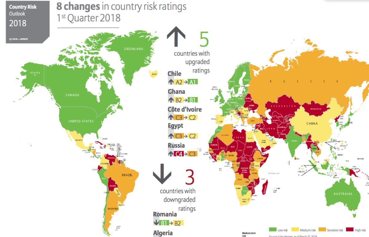 Carte du monde avec la notation des risques par pays
