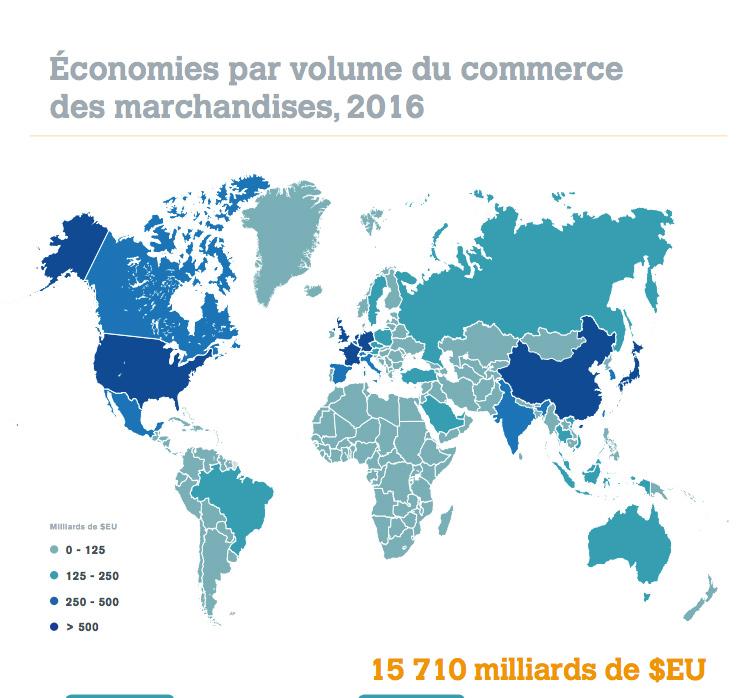 carte du monde qui classe pour couleur le volume du commerce des marchandises